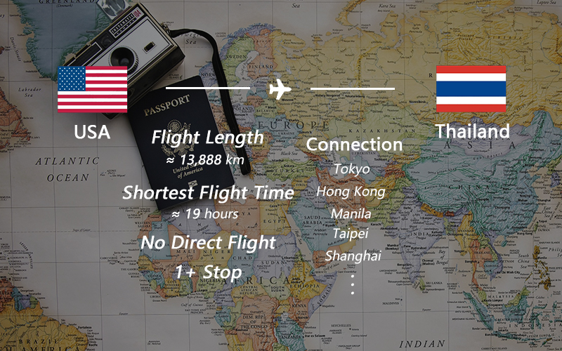 How to get Thailand from USA