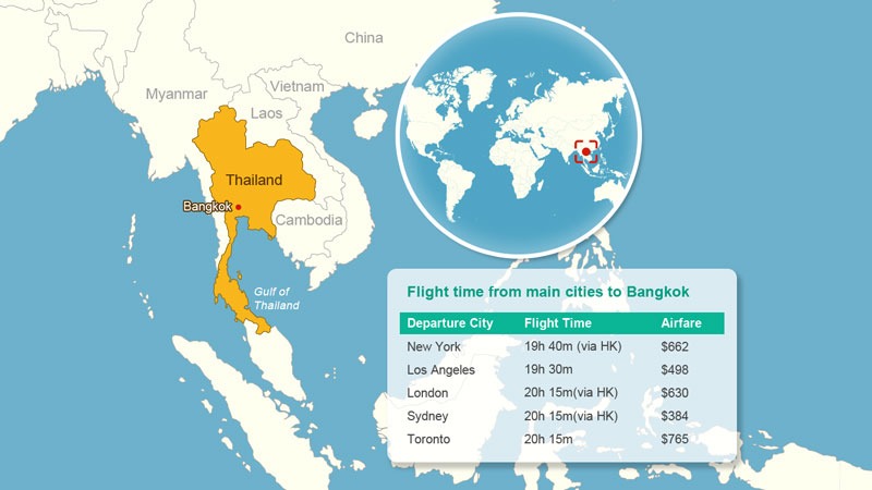 Flight time to Bangkok - Thailand Flight Route Map