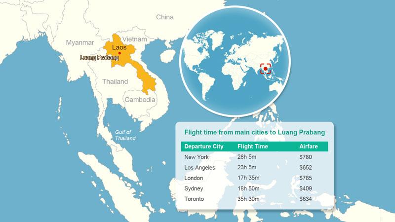 Flight time to Luang Prabang- Laos Flight Route Map
